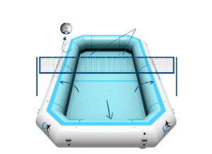 reglas, peculiaridades y caracteristicas del watervolley spain®
