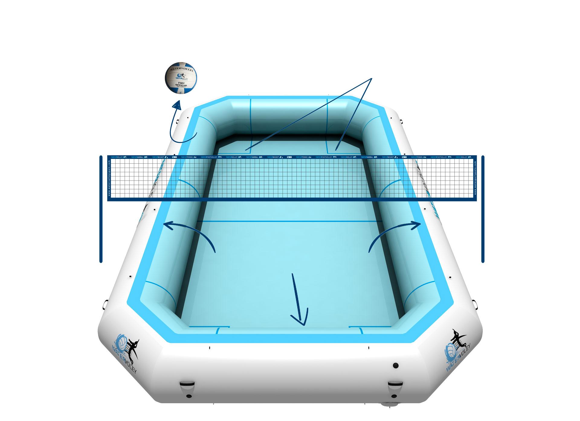 reglas, peculiaridades y caracteristicas del watervollwy